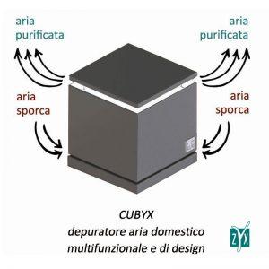 Cubyx depuratore aria domestico
